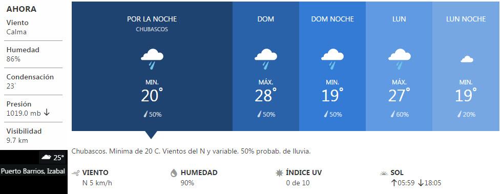 Forecast_Marzo_18_2017